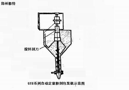 自动定量粉剂包装机精度第12篇:搅拌刮刀转向对包装精度的影响
