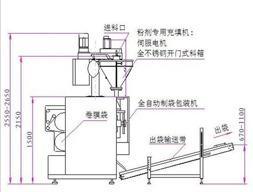 格特粉剂定量包装机精度行业领先